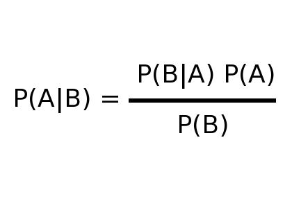bayes-rule
